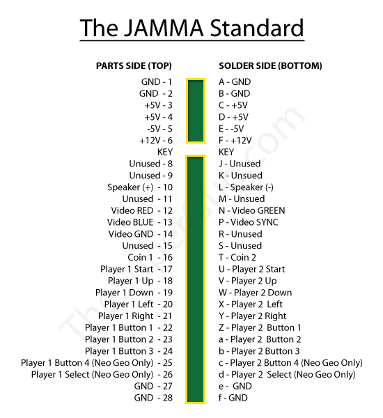 Jamma Standard