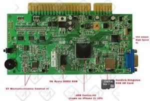 Pandora's Box 3 PCB